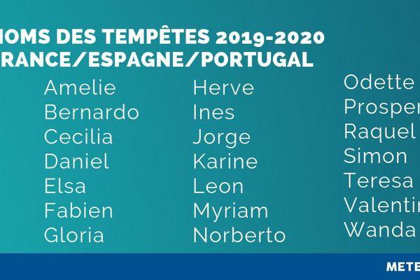 Le tableau des possibles prénoms des tempêtes édicté par Météo-France, l'AEMET espagnol et IPMA portugais.