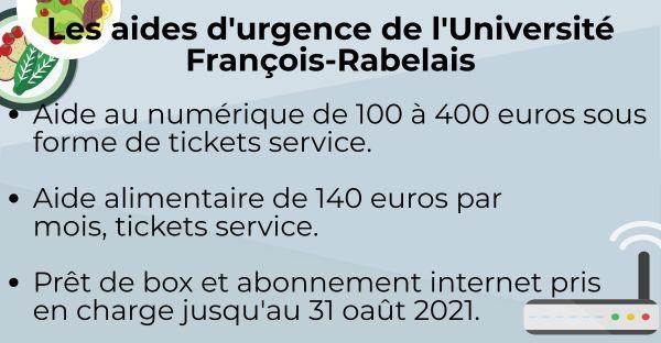 Liste des aides d'urgences mises en place par l'Université François-Rabelais à Tours pour les étudiants lors du confinement