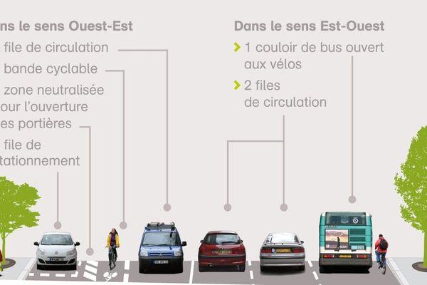 Aménagement du boulevard St Denis