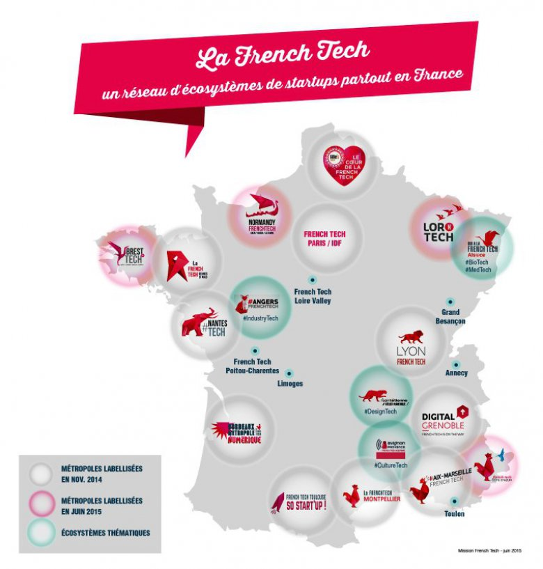 / © French Tech.com