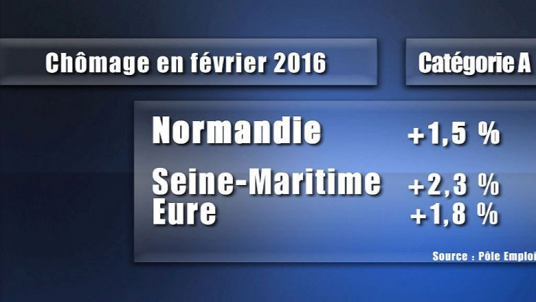 © Infographie : Sylvain TOCCO / France 3