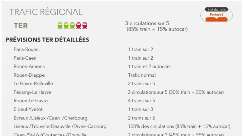 © source: SNCF