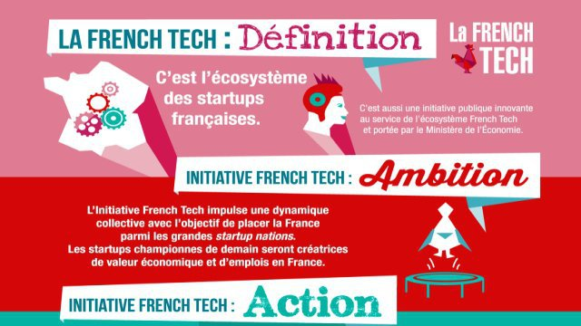 © French Tech.com