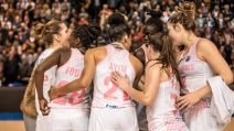 Basket Landes : collectif