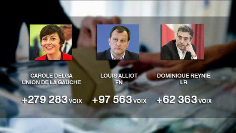 Les reports de voix du second tour des Régionales en Languedoc-Roussillon / © France 3 LR