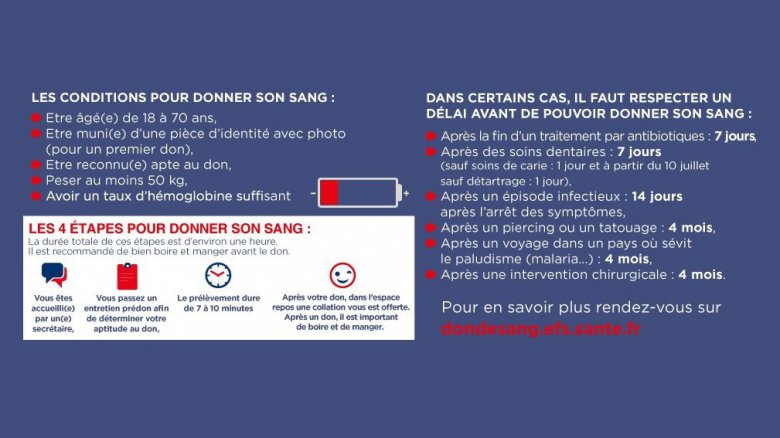 Les conditions pour donner son sang