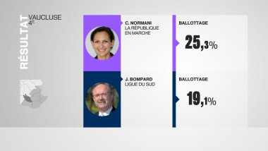 Résultats dans la 4ème circonscription du Vaucluse, Orange / © France 3 Provence-Alpes