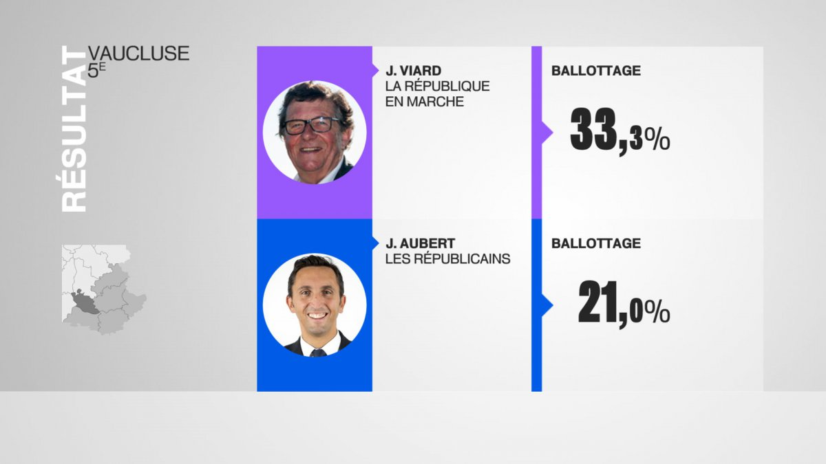 france 3 vaucluse election