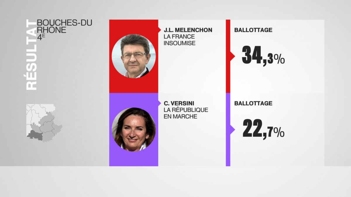 LEGISLATIVES A MARSEILLE : les résultats de la 4eme circonscription ( Mennucci/Mélenchon)