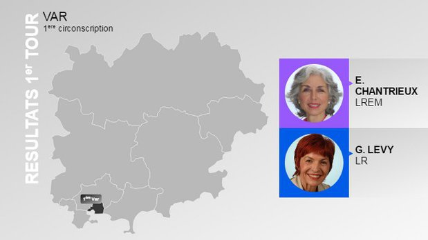 LEGISLATIVES à TOULON - Qui entre E. Chantrieux et G. Levy remporte la 1e circonscription ?