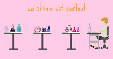 Audiodescription : infographie illustrant l'omniprésence de la chimie au quotidien. / © Cécile Mette / France 3 Centre VDL
